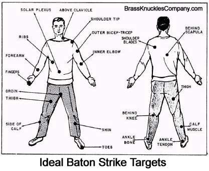 police baton strike zones